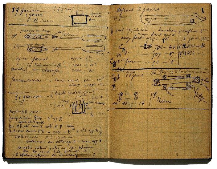 El cuaderno de Marie Curie