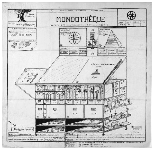 Modotheque