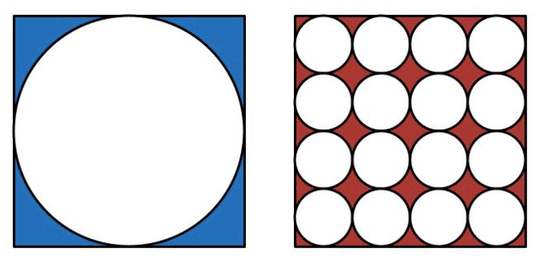 Circulos-Problema