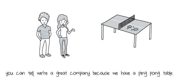 10 ways to ruin your start-up's culture, in cartoons / Liz Fosslien / Mollie West