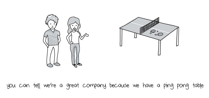 10 ways to ruin your start-up's culture, in cartoons / Liz Fosslien / Mollie West