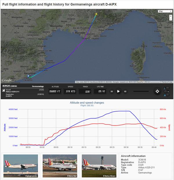 4U9525 en Flightradar24