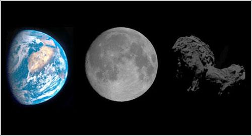 Albedo de la Tierra, la Luna, y 67P