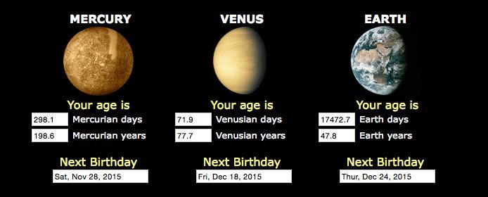 Cumples en Mercurio, Venus y la Tierra