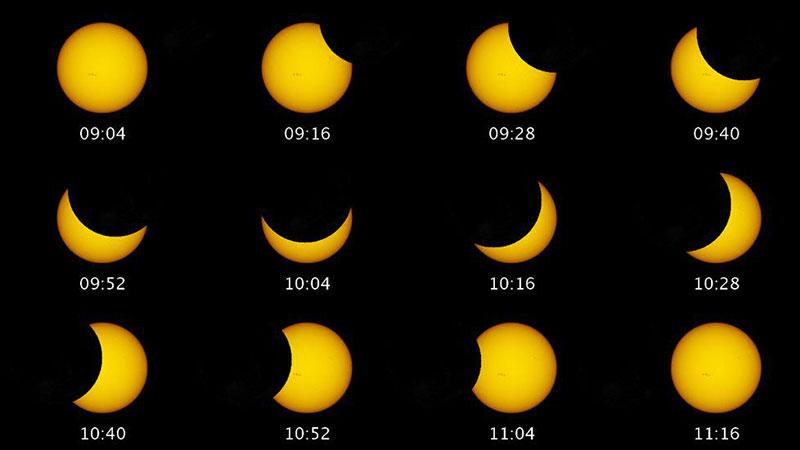 Fases del eclipse visto desde A Coruña - OAN