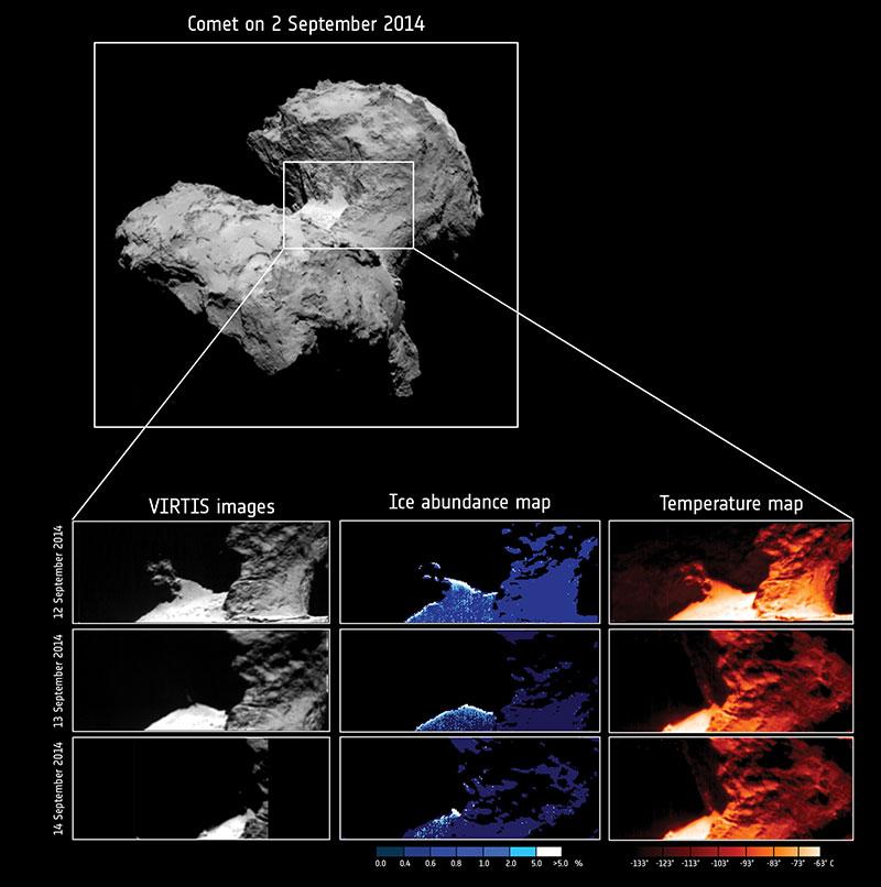 Hielo en la superficie de 67P