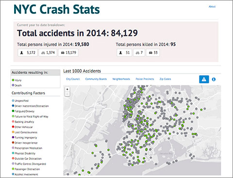 Nyc-Crash-Stats