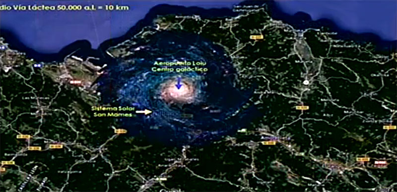 Loiu, centro del universo