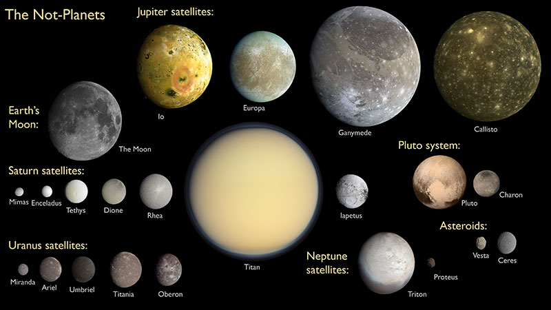Los no-planetas etiquetados