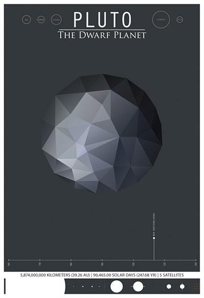 Plutón facetado