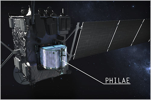 Rosettta y Philae
