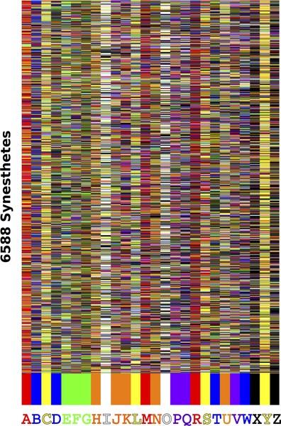 Color Sinestesia