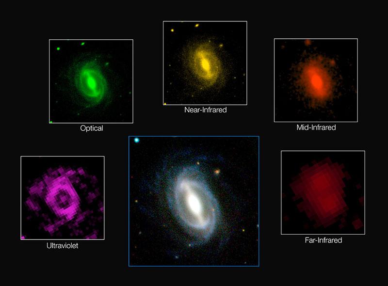 Una galaxia en distintas longitudes de onda