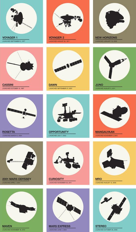 El póster de Spaceprob.es