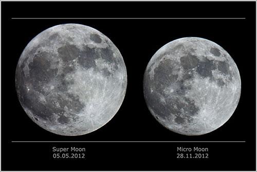 Súper Luna y micro Luna de 2012