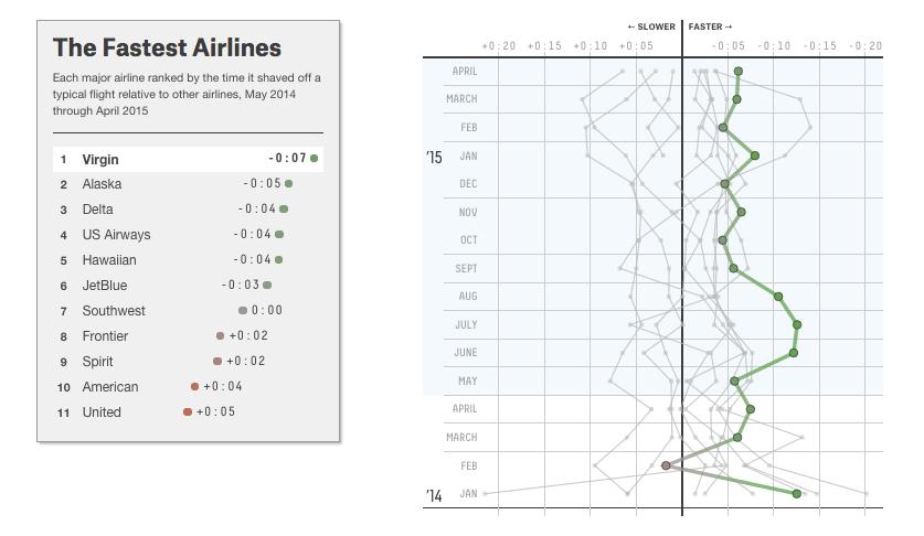 Which Flight