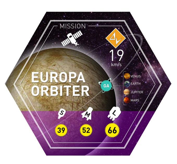 Carta de misión del Europa Orbiter