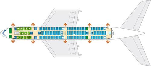 Distribución de la cubierta inferior de un A380 de Qantas