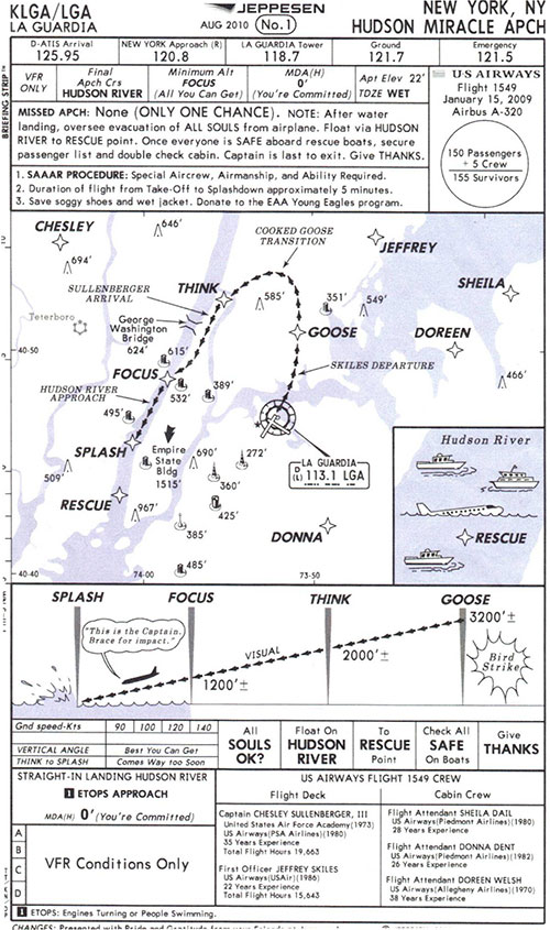Hudson Miracle Appch - Jeppesen