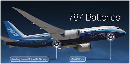 Ubicación de las baterías del 787