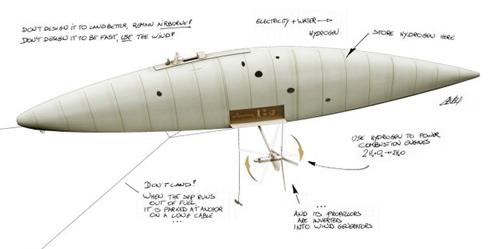 Aeromodeller2-Zepellin