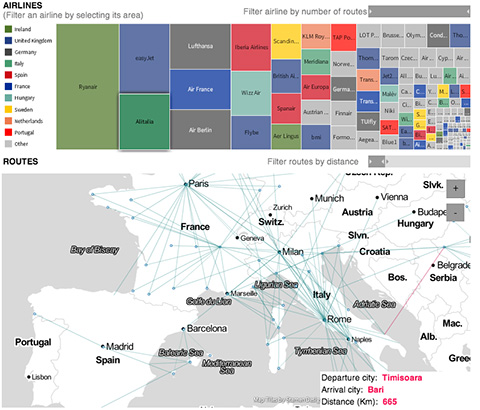 Visualización: cómo se reparte el espacio aéreo europeo entre las diversas aerolíneas