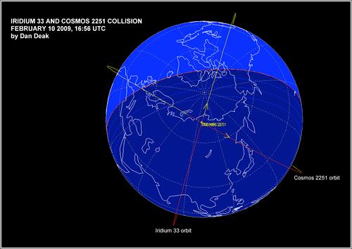 Iridium33 Cosmos 2251