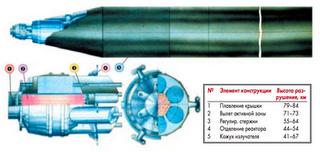 Naves nucleares: futuro y pasado