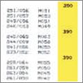 Las características del avión y de la ruta marcan en todo momento el nivel de vuelo óptimo