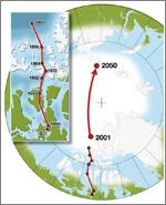 El movimiento del polo norte magnético es la causa del cambio en las pistas