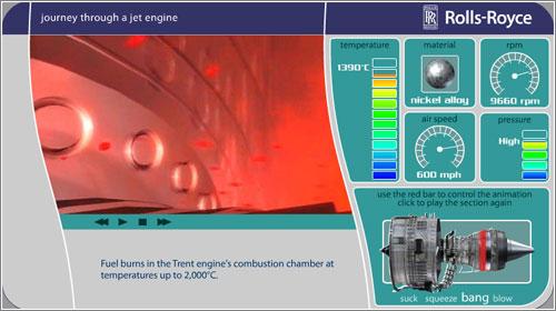 Simulación: a través de un motor a reacción, detalle por detalle