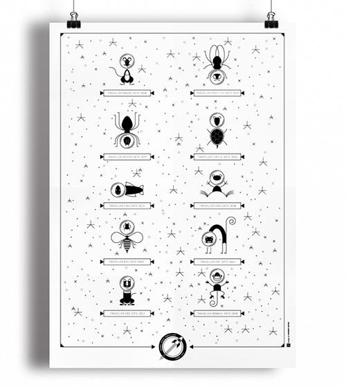 Animales-Viajeros1