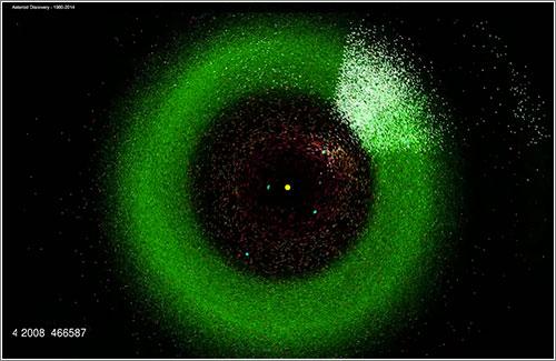 Asteroides600000