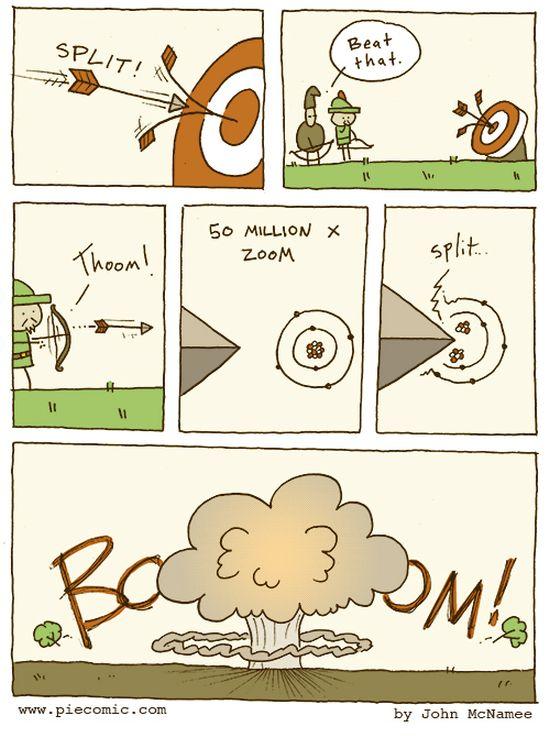 Atom Division