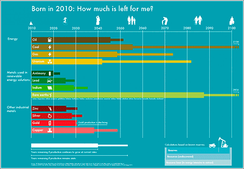 Born-In-2010-How-Much-Is-Left-For-Me 53725A7F21E54 W1500