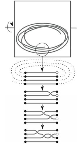 La ciencia explica por qué el cable de los auriculares se enreda siempre