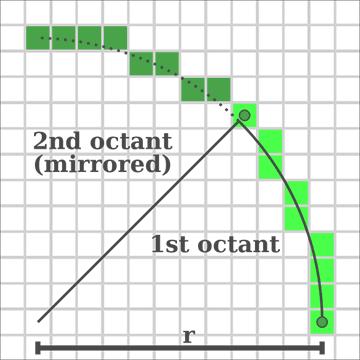 Circulos-Matriz-Cuadrada