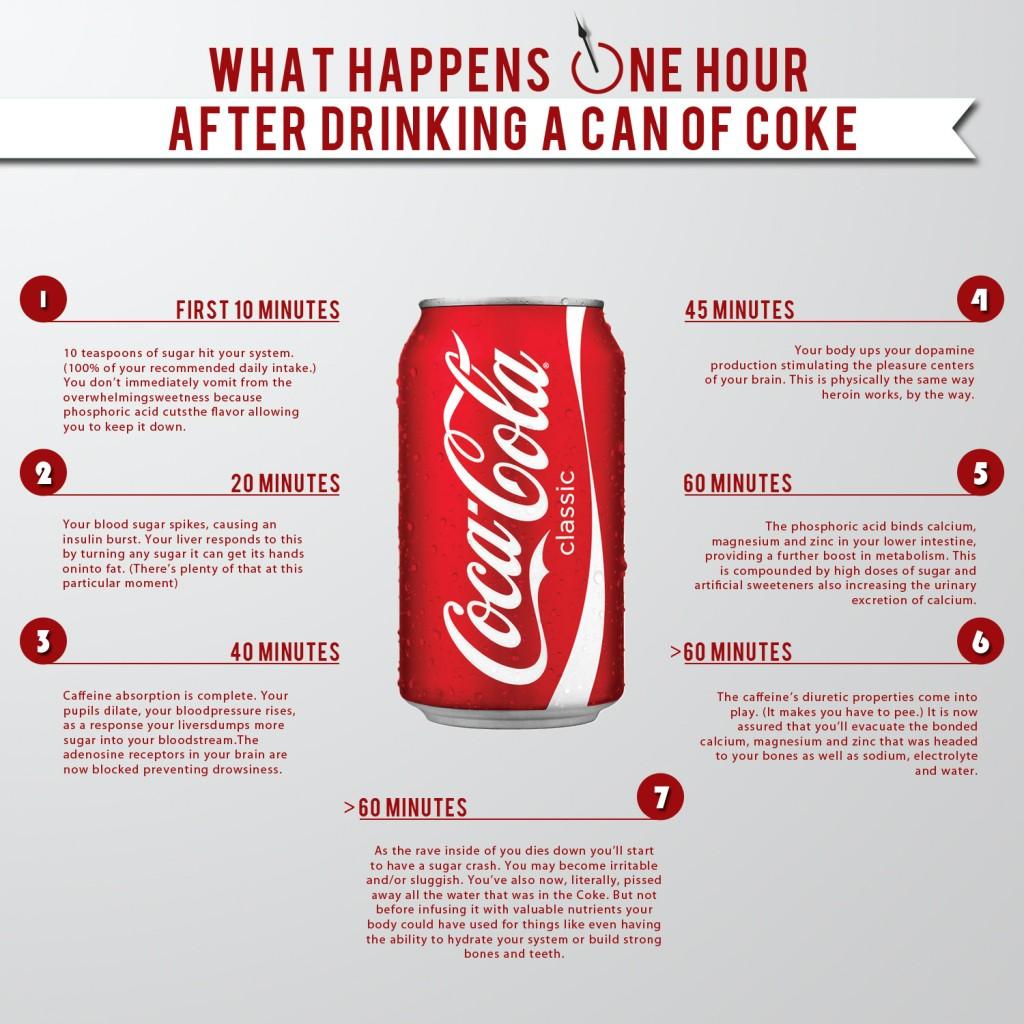 Cocacola en 60 minutos