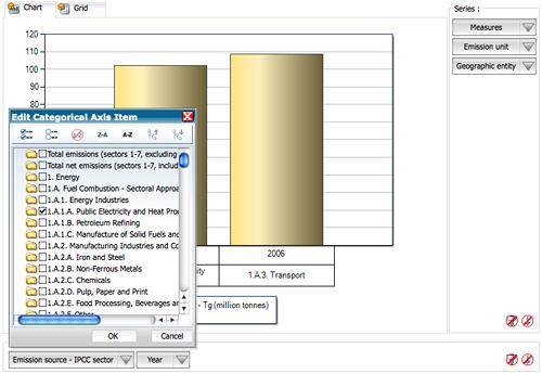 EEA Greenhouse gas data viewer