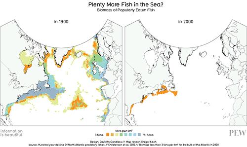 Stocks de peces comestibles en el Atlántico norte