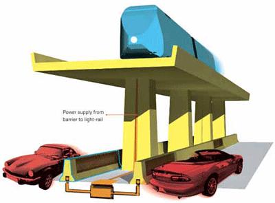 Aerogeneradores en Autopista
