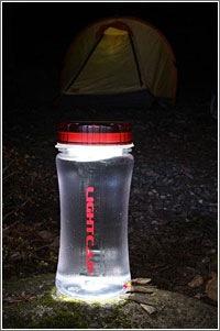 Botella de agua solar