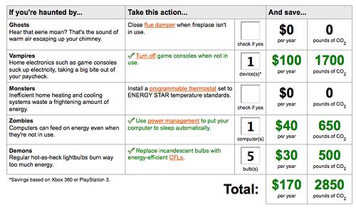 Calculadora ahorro energético de Google