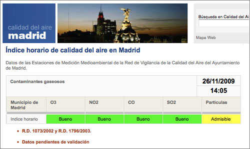 Calidad-Aire-Madrid