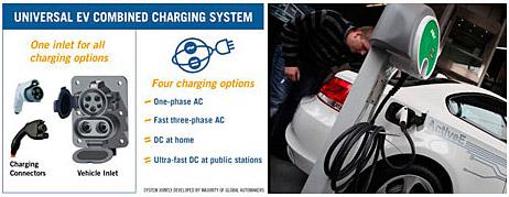 Charging-Standard-1