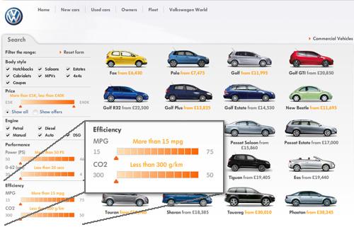 Consumo Emisiones Configurador de Volkswagen