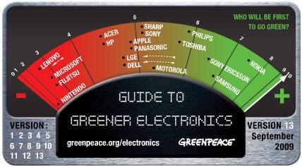 Eletronica-Verde
