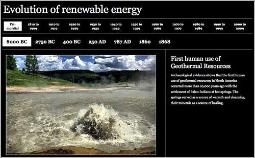 Evolucion de las energías renovables