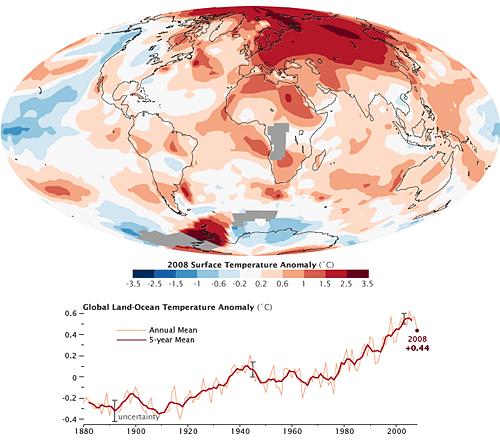 Temperatura global de 2008
