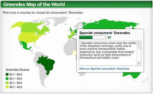 Greendex Spain